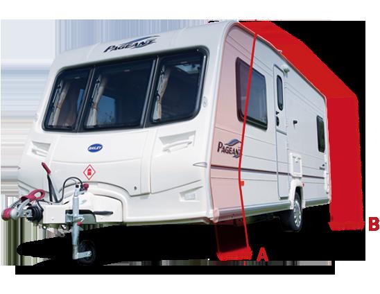 Caravan Awning Easy Finder Bradcot Awnings
